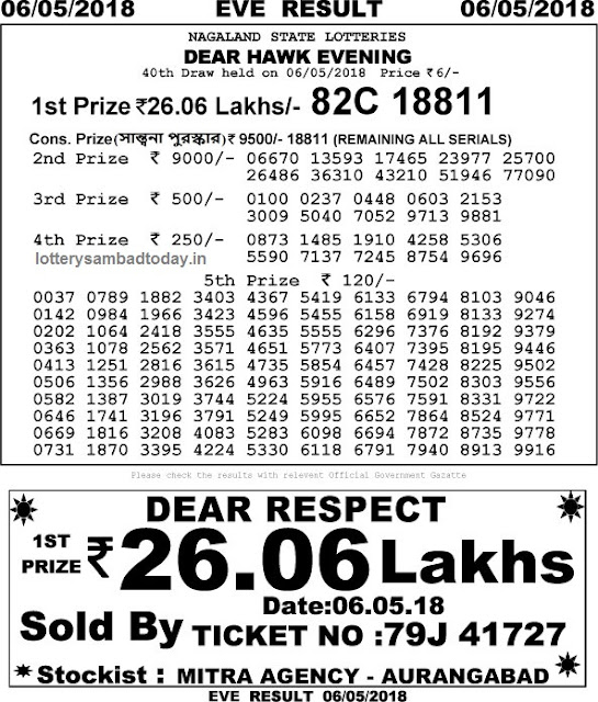 lottery sambad 6 may 2018 8 pm result