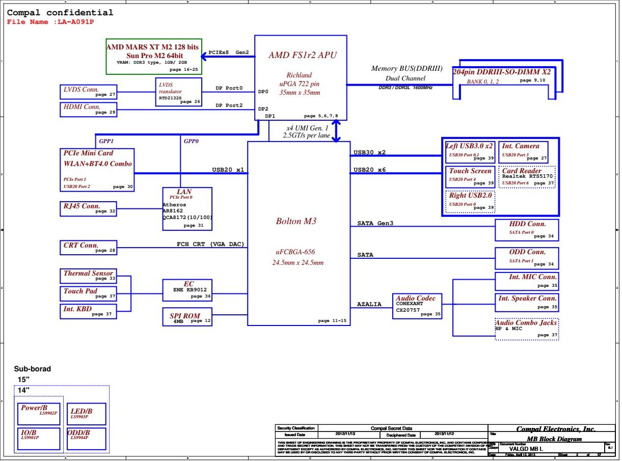 Schematic Lenovo G505s - Compal LA-A091P | BIOS & SCHEMATIC