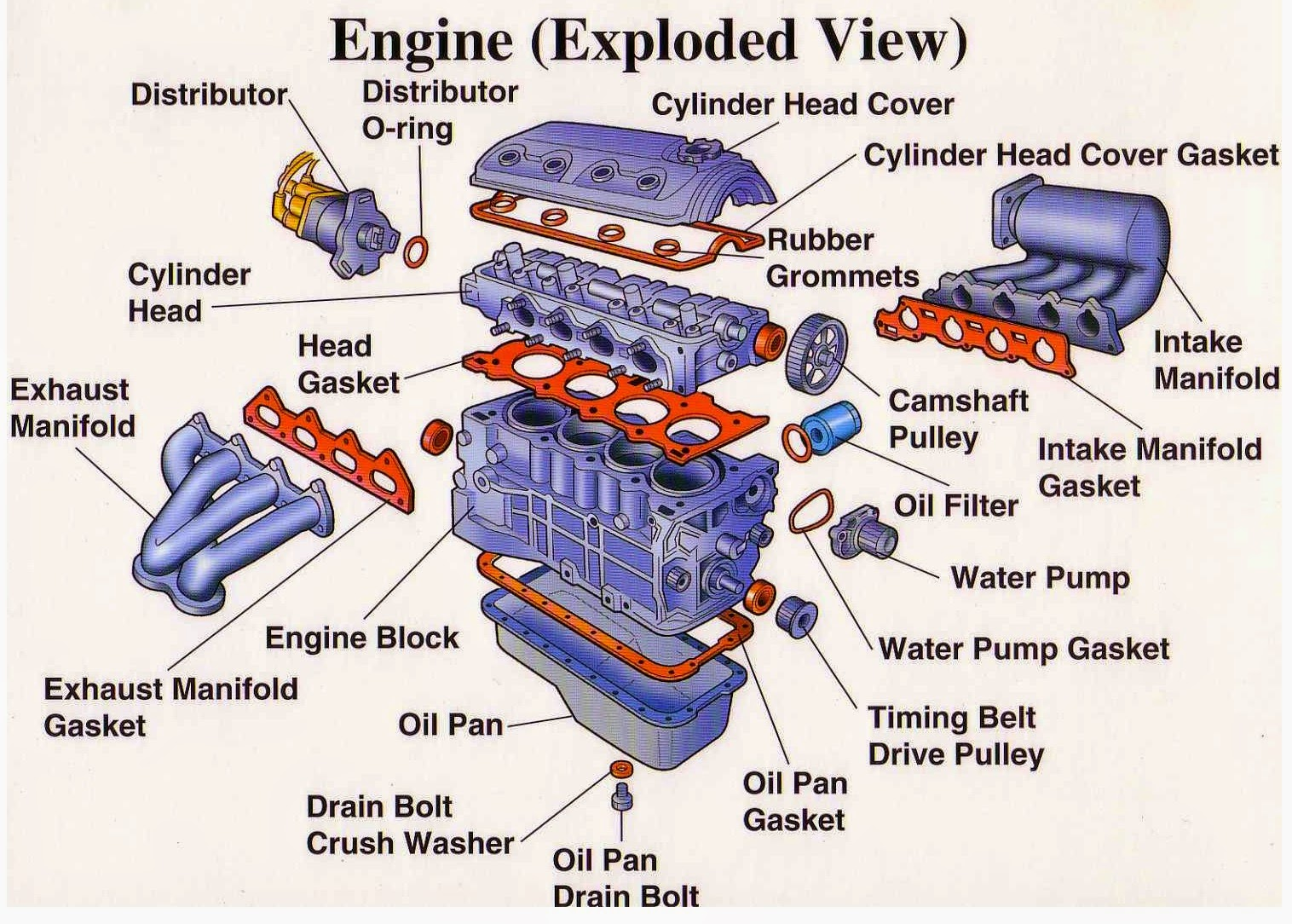 Engine Parts Exploded View Electrical Engineering Blog