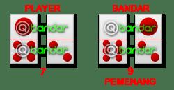 Situs Agen Judi BandarQ Online Terpercaya QBandars.net - www.Sakong2018.com