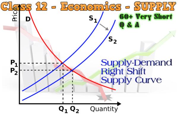 CBSE Papers, Questions, Answers, MCQ ...: CBSE Class 12 - Economics ...