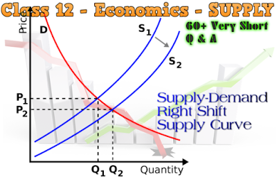 CBSE Class 12 - Economics - Chapter 5: Supply (60+ Very Short Questions Answers) (#cbsenotes)(#eduvictors)