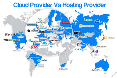 Cloud Provider Vs Hosting Provider