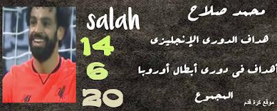 أرقام محمد صلاح لاعب ليفربول الإنجليزى