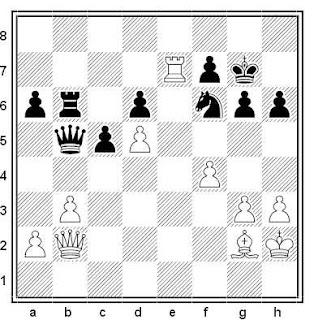 Posición de la partida de ajedrez Tsiklauri - Lomidze (Georgia, 1999)