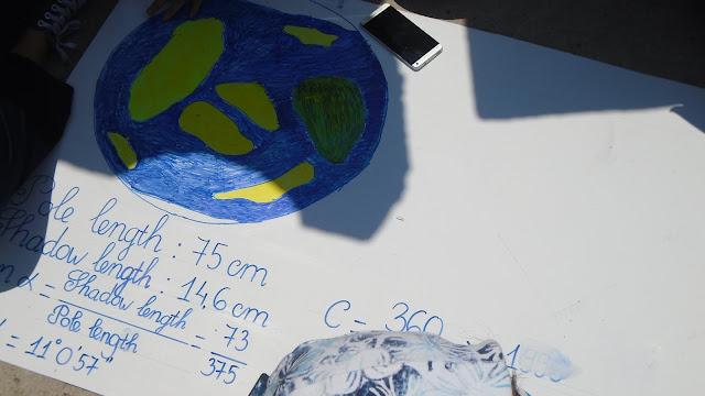 Các thông số và các phép tính toán được trình bày trên giấy cùng với phần hình vẽ trang trí.