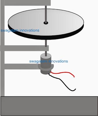 flywheel operation mechanism