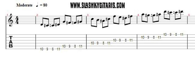 belajar melodi, warming up, penjarian dasar, cara membaca tab, metronome, Chromatic scale, kromatik scale