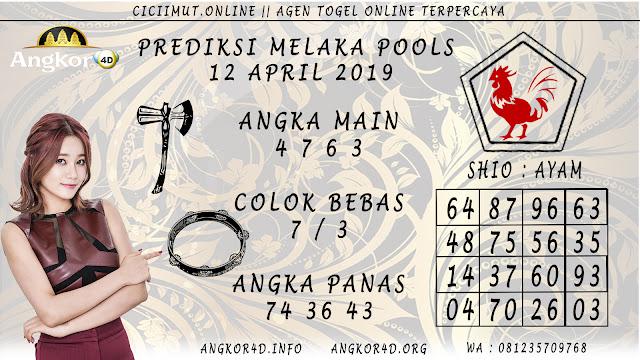 Prediksi Angka Jitu MELAKA POOLS 12 APRIL 2019