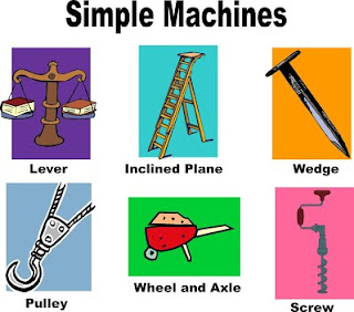 https://www.msichicago.org/play/simplemachines/index.swf