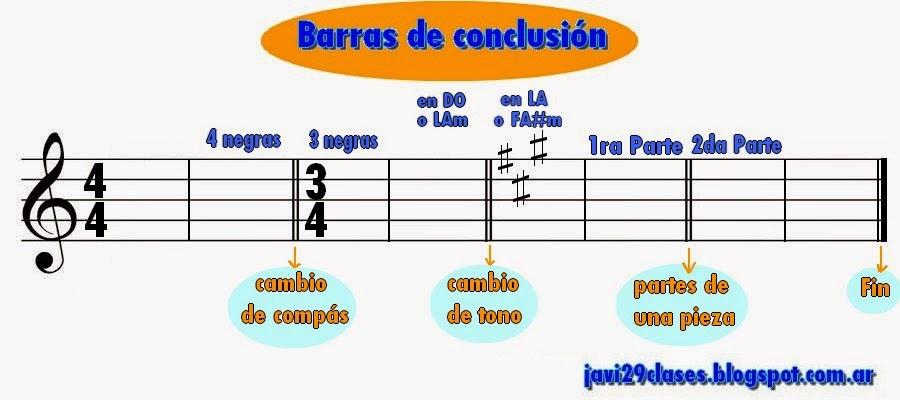 barras de conclusión , cambio de compás, de tono, final obra musical, canción