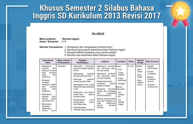Silabus Bahasa Inggris SD Kurikulum 2013 Revisi 2017