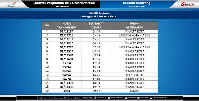 Jadwal KRL dari Stasiun Cikarang - Stasiun Manggarai - Stasiun Jakarta Kota