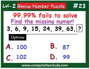 Number Puzzle: Find the missing number: 3, 6, 9, 15, 24, 39, 63, ?