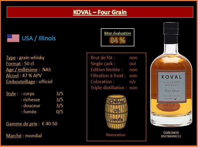 Review #484 : Koval – Four Grain