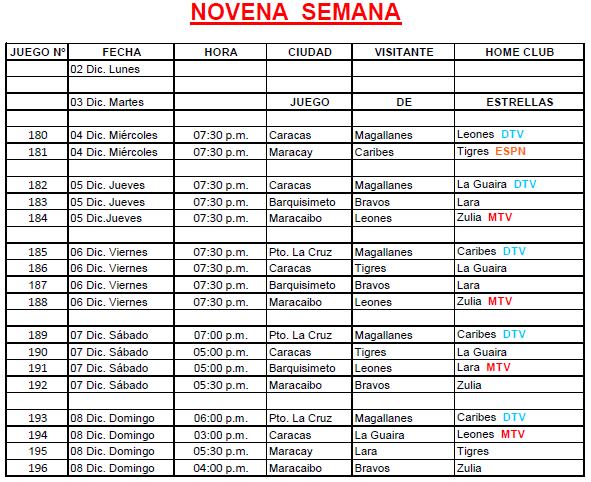 Calendario de LVBP con transmisiones televisivas semana 9