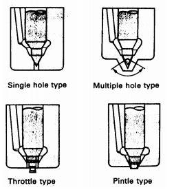 Jenis - jenis Injektor