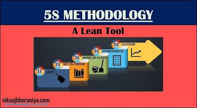 5S | What is 5S Methodology?