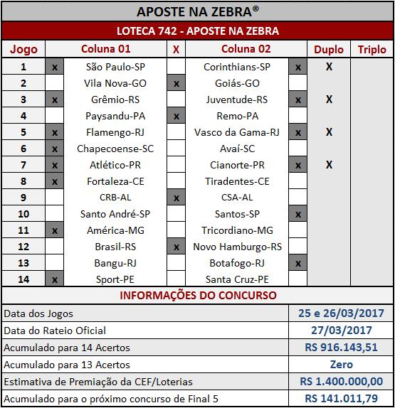 LOTECA 742 - PALPITES / PITÁCOS DA ZEBRA 01