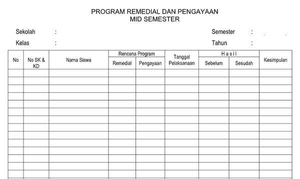 Program Remedial dan Pengayaan Format Word- DOCX