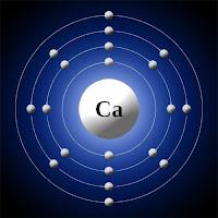Kalsiyum atomu ve elektronları