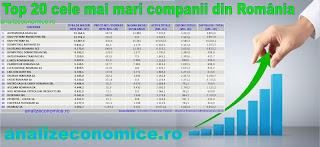 Topul celor mai mari companii din România