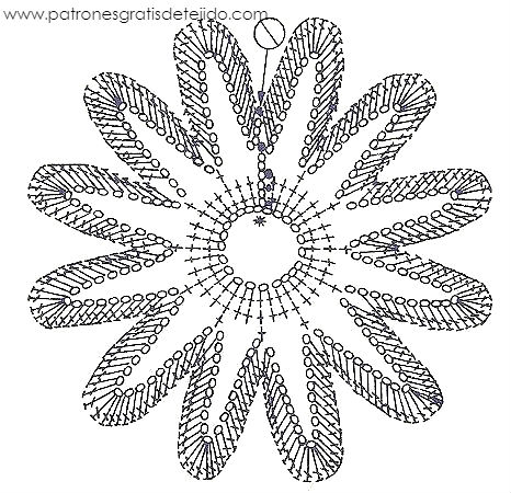 diagrama-flor-crochet