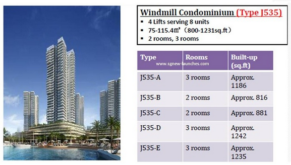Country Garden Danga Bay condo 碧桂园,金海湾,马来西亚 Unit Mix