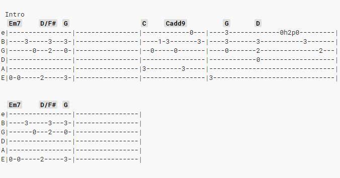 Intro Lagu Shallow Tab Chords