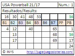 predicciones powerball