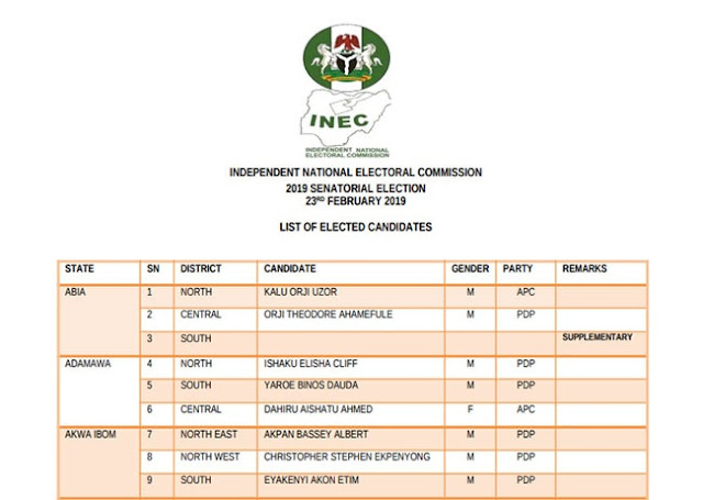 INEC Releases Names Of Senators-Elect, Okorocha Omitted
