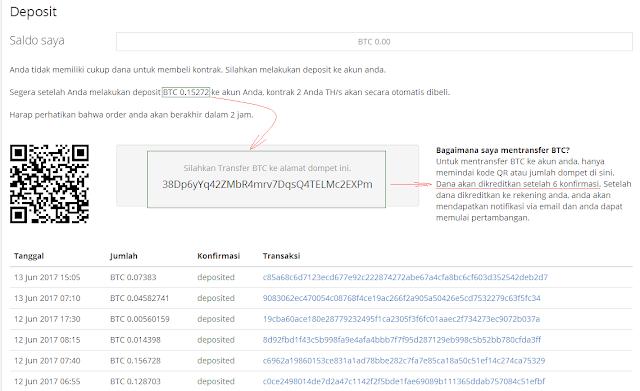 Transfer Bitcoin sejumlah yang diperintahkan sistem Hashing24