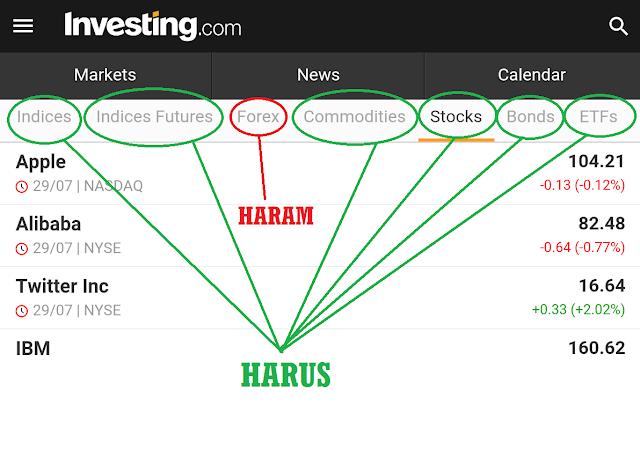 Perbualan Whatsapp mengenai Halal Haram dalam Forex