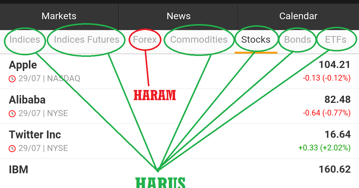 Download fatwa mui tentang forex