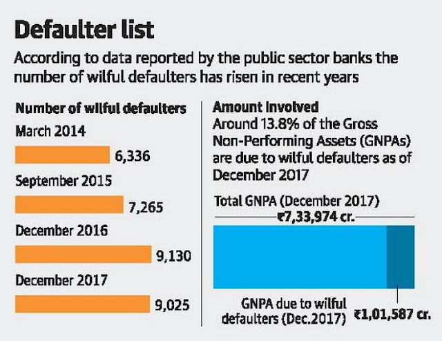 Rs. 2,654-cr. fraud
