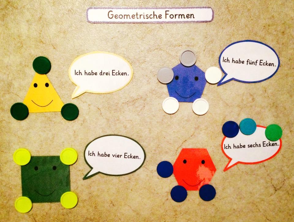 Vom Dreieck Bis Zum Fussball Geometrische Formen Grundschulteacher