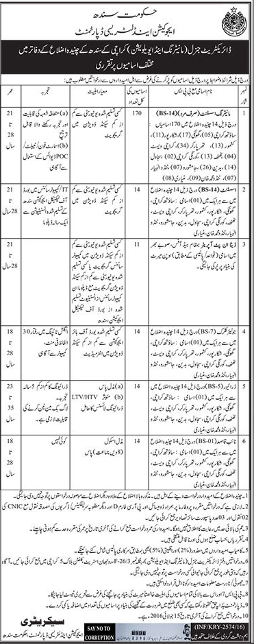 Education and Literacy Department Jobs in Karachi