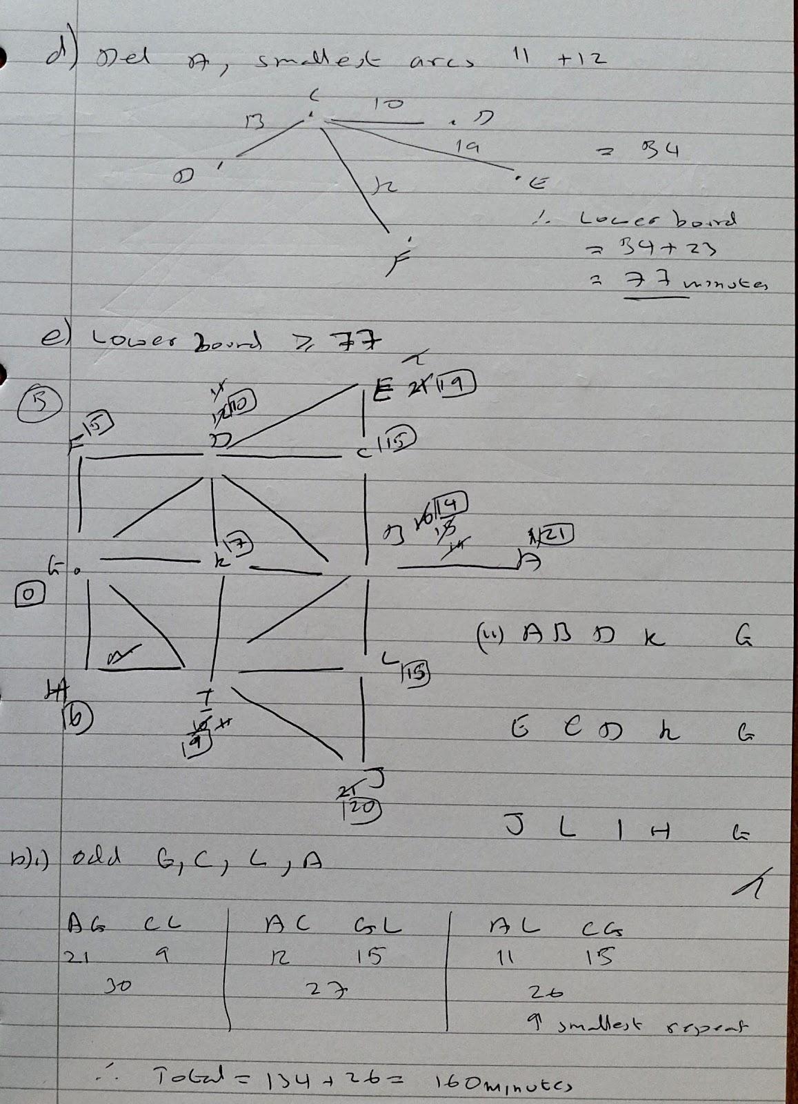 A Level Maths Notes: AQA Decision 1 (D1) Summer 2013 Exam