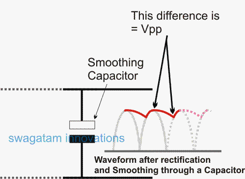 Calculating Filter Capacitor for Smoothing Ripple