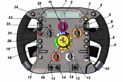 volante de Fernando Alonso