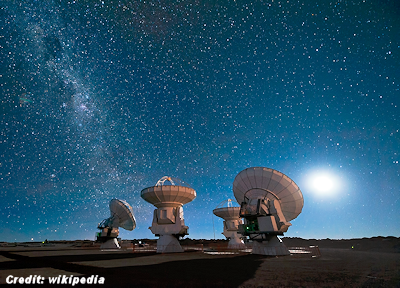 China Enters the Search for Alien Life