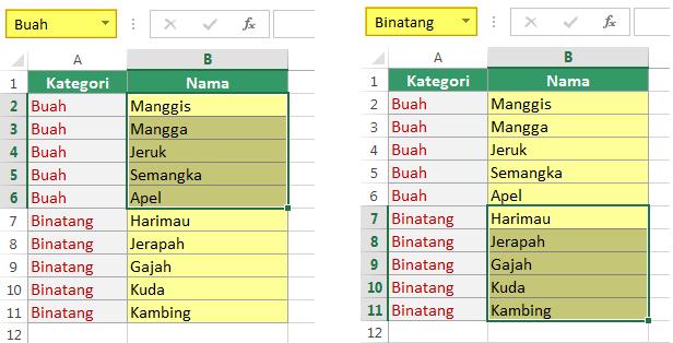 Cara Membuat List Bertingkat (Dependent List) di Excel