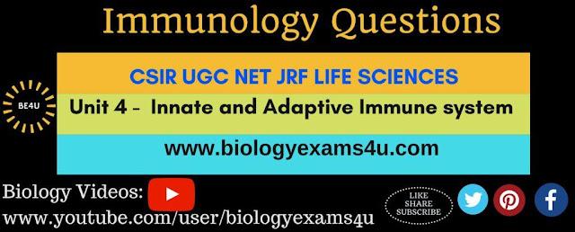 Immunology Videos