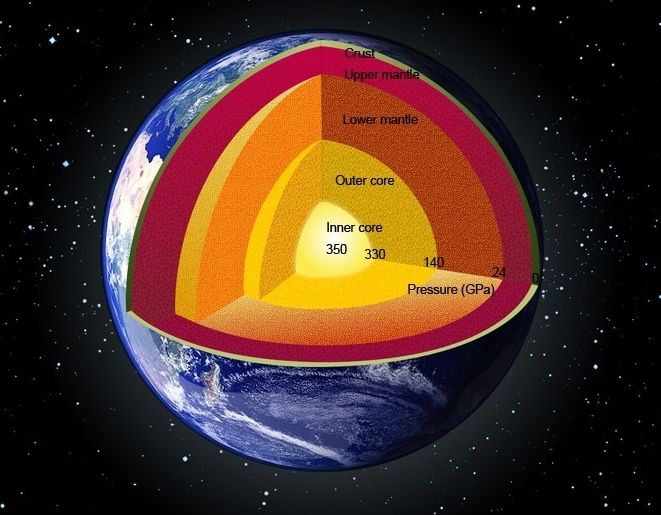 CLARE STREET Knowledge of earths interior in 21st century