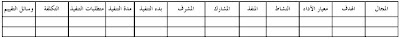 خطوات لإعداد الخطة التشغيلية %D8%AC%D8%AF