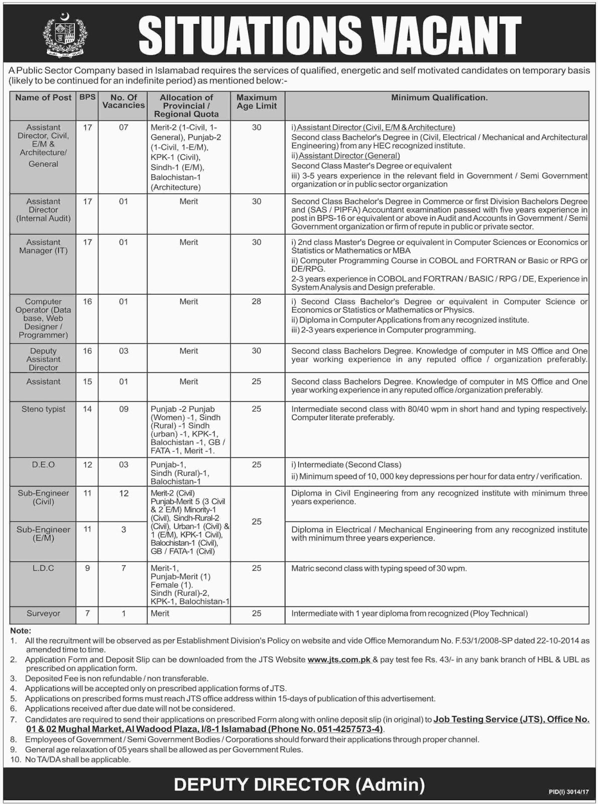 Jobs In Public Sector Organization Islamabad Dec 2017