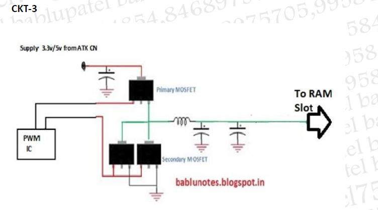 bablu notes  ram section circuit diagram and its problem solution in desktop motherboard