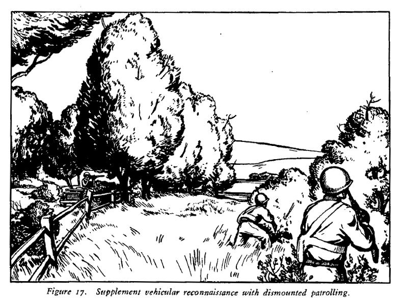 Battle Drill: Reconnaissance