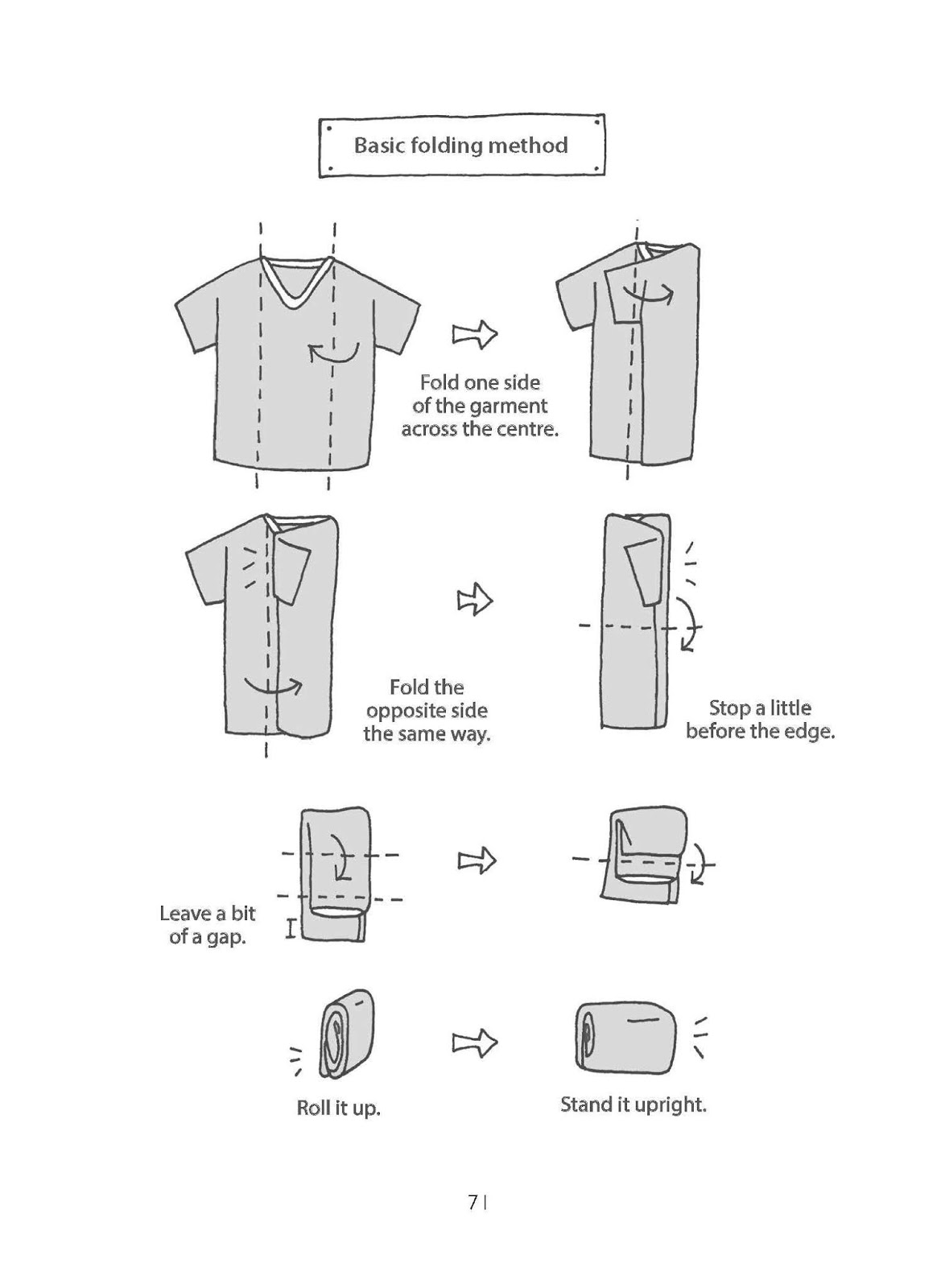 marie kondo method of folding