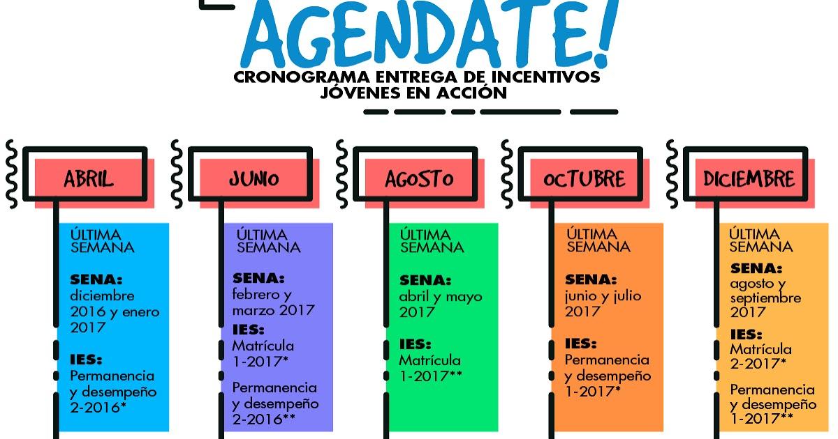 jovenes en accion 2016 colombia agosto 2016 jovenes en